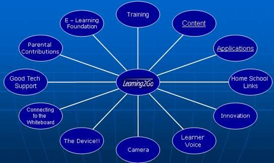 Learning2GoMlearningFactors
